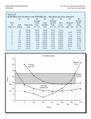 AGBS 2 Ch 6 Graph Worksheet.docx