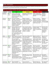 MGMT499_FINAL-GROUP%20Case_Rubric.doc