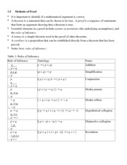 Methods of Proof Notes