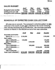 cw511772_budgeting handout