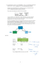 Swaps and Equation Sheet