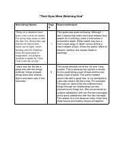 AP English - Google Docs.pdf