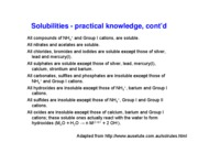 solubility_extension