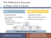 Majors_Careers_Resources_Experiences_Project Overview_RIASEC