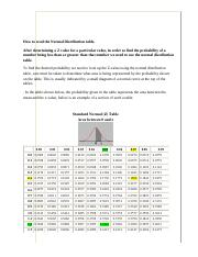 How_to_read_thenormal_distribution_table