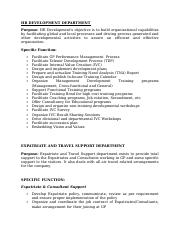 HR Development Department.doc