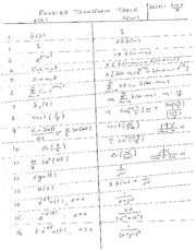 Fourier Transform Table