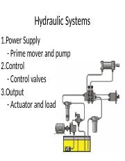 Chapter_3_Hydraulic Systems.pptx