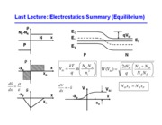 Lec12 PN junction I-V