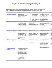 Chapter 10 Warehouse Comparison Project (2).docx