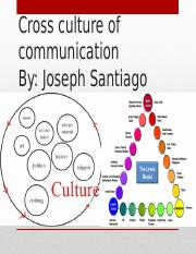 Cross culture in communication (1)