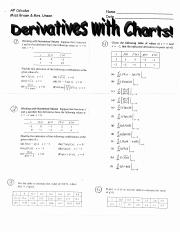 Derivatives with Charts Worksheet
