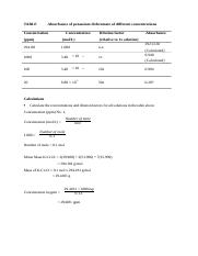 Chem1_Report1results+calculations.docx