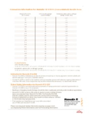 Insulin Conversion_Chart.pdf
