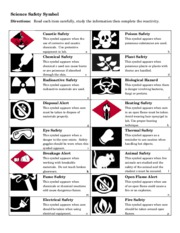 Worksheets Lab Safety Symbols Worksheet lab safety symbols lesson plan pictures to pin on pinterest worksheet science answers 180x233