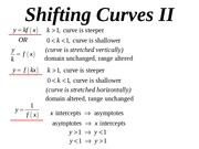 10 shifting curves II