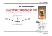 ME526_LECTURE NOTES_Lecture 9.The Single Diaphragm