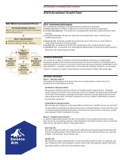 Invesco-Investment-Process