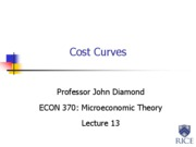 13. Cost Curves