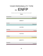 YOUR PERSONALITY TYPE IS