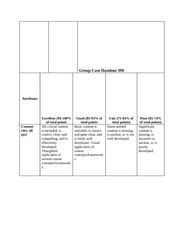 Group Case Handout 390-Rubric F2011-1