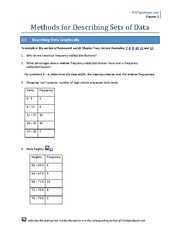 Chapter 2 Homework Solution on Introduction to Statistics