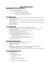 Module 9 - Business Law Notes