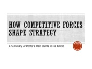 How Competitive Forces Shape Strategy_tapan