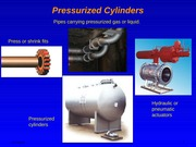 (8) Cylindrical presure vessel & Press and shrink fits