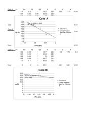 Copy of petro lab permeability
