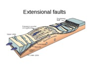 Extensional_faults