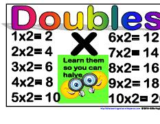 Doubles Multiplication- Maths Strategies