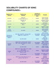 SOLUBILITY-CHARTS-OF-IONIC-COMPOUNDS