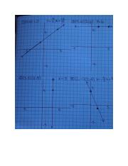 1.03 WA- Graphing Linear Functions