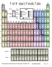 printable_periodic_tablecol (1)