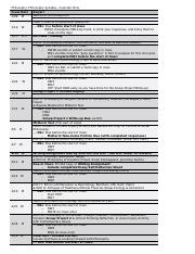 PRINT This Philosophy Syllabus Calendar Only.docx