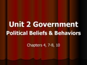 Unit 2 Political Beliefs & Behaviors WO-1
