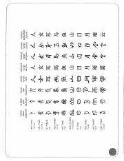 evolution chinese character.pdf