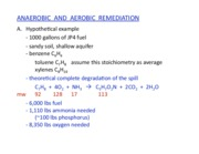 Anaerobic_and_Aerobic_Bioremed_2010a