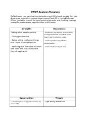 SWOT Analysis Template %282%29.docx