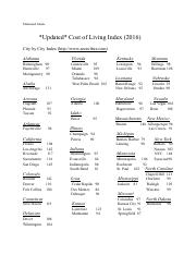 Cost of Living Index.pdf