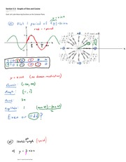 Section 5.5  Graphs of Sine and Cosine