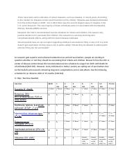 A&P 2 ONLINE - Module 04 Discussion post.docx