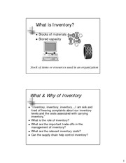 Inventory-Introduction