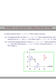 28. Particles Accelerated by Uniform Electric Field