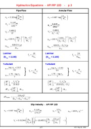 p.3 API Hydraulics Equations