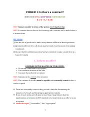 Contracts Final Exam Outline CJH.docx