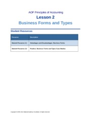 Business Forms and Types By Nedge.docx