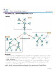 1.2.4.5 Packet Tracer - Network Representation.docx