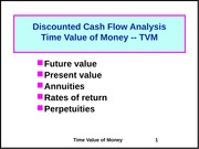 01 Time Value of Money (TVM)